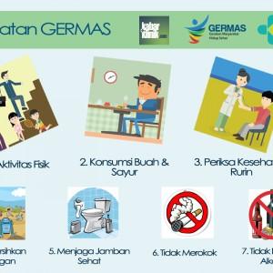 7 kegiatan germas